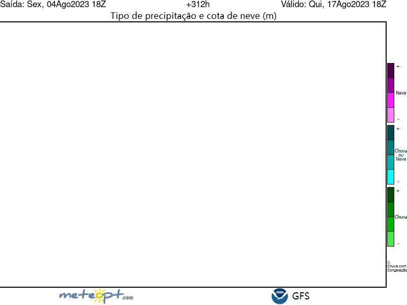 Mapa De Lluvia Gfs.Modelo Gfs Cota De Nieve Peninsula By Meteopt Com